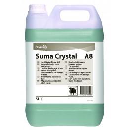 Aditiv de clatire - Suma Crystal A8